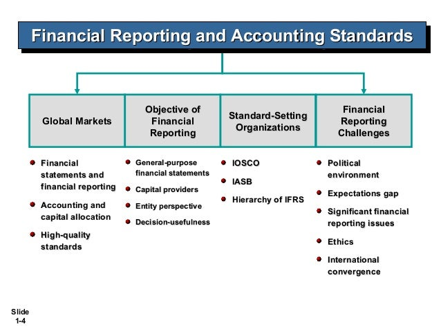 what are the ethical issues in finance