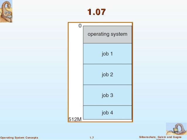 operating system concept Basic os concepts the cpu (central processing unit) is the heart of any computer, but the operating system is the brain unfortunately, understanding exactly how these things really work.