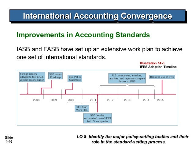 differences between sec and fasb The differences between the sec and the fasb is that the fasb regulates financial reporting in the private sector of businesses (but are subject to the rules and regulations of the sec) and the sec deals with regulating the financial reporting of publicly held corporations.