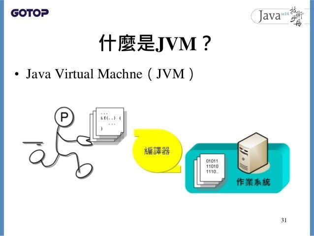 什麼是JVM? • Java Virtual Machne(JVM) 31