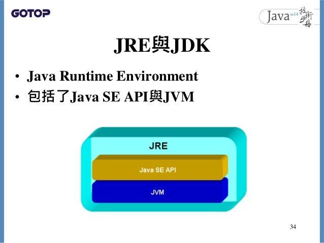 JRE與JDK • Java Runtime Environment • 包括了Java SE API與JVM 34