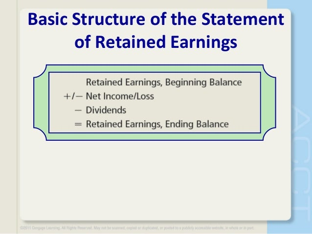 Ch01 ppt godwin – Statement of Retained Earnings Sample