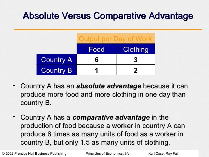 absolute advantage vs comparative advantage What christians should know about comparative advantage  an individual or  firm does not need to have an absolute advantage (eg, the.