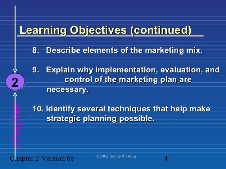 identifying and describing the application of the marketing mix by an organization A company develops its integrated marketing communication programme using all the elements of the marketing mix (product, price, place, and promotion) integrated marketing communication is integration of all marketing tools, approaches, and resources within a company which maximizes impact on consumer mind and which results into maximum profit.