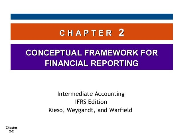 financial accounting project on accounting standards
