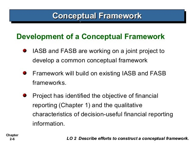 summary a conceptual framework for the 1 summary and question for respondents introduction to the conceptual framework along with other fasb concepts statements, fasb concepts statement no 8.