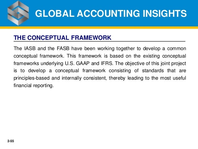 Ch02-conceptual framework or financial reporting