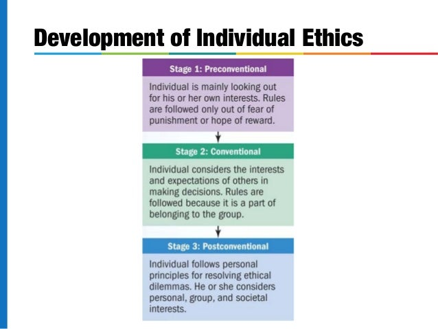 ethical conduct in todays business environment Rose procter, director for the bb&t center for ethical business leadership at the university of north georgia (ung),  ethics in today's business world.