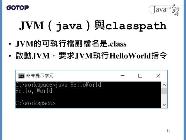 JVM(java)與classpath • JVM的可執行檔副檔名是.class • 啟動JVM,要求JVM執行HelloWorld指令 11