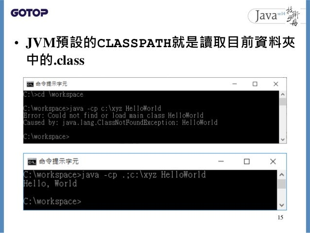 • JVM預設的CLASSPATH就是讀取目前資料夾 中的.class 15