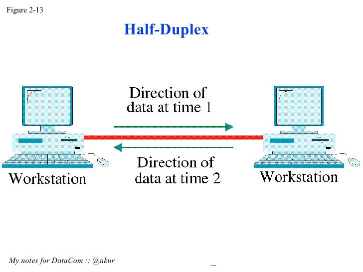 Transmission Modes in Data Communication DC2