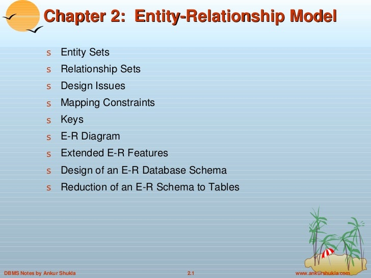 2 entity relationship model in dbms rh slideshare net Oracle Database Entity Relationship Diagram Entity Relationship Diagram Example