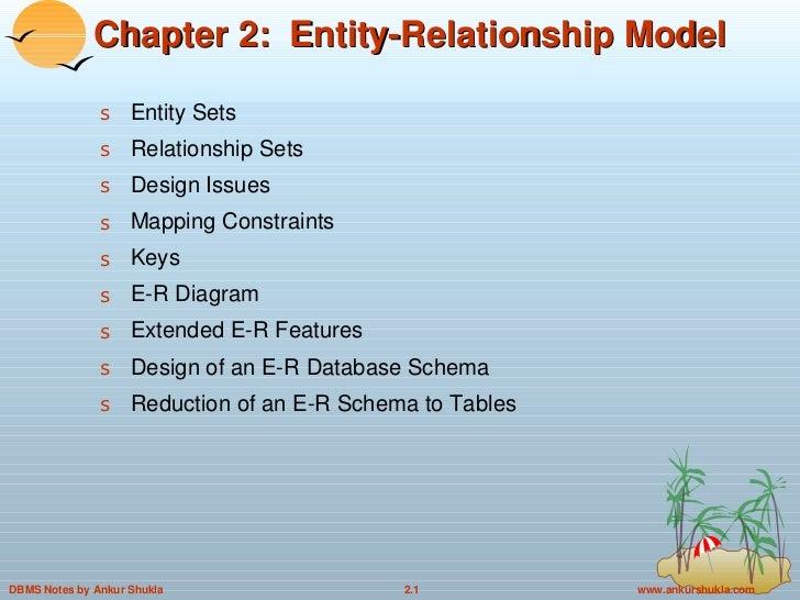 Er Diagram Dbms Ppt - Wiring Diagrams ROCK