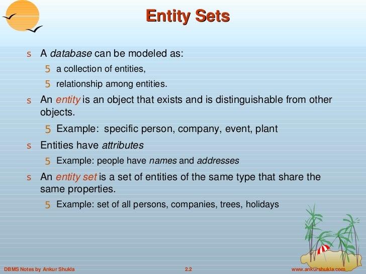 2 entity relationship model in dbms rh slideshare net Oracle Database Entity Relationship Diagram Entity Relationship Diagram for Website