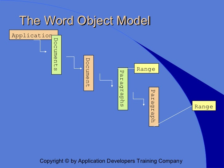 Working with the Microsoft Office Object Models