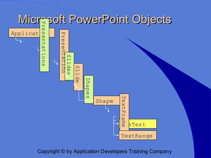 Working with the microsoft office object models developers training company 37 microsoft powerpoint objects presentationsapplication ccuart Gallery