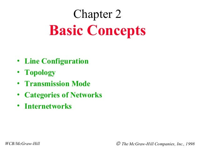 Chapter 2                  Basic Concepts     •   Line Configuration     •   Topology     •   Transmission Mode     •   Ca...