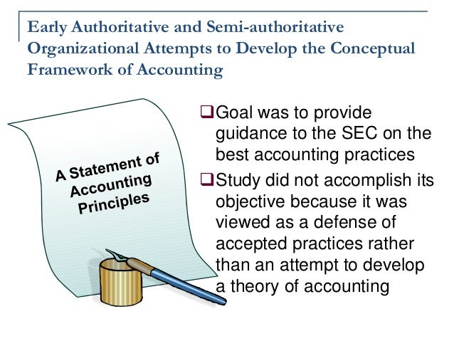 Financial accounting theory ball and