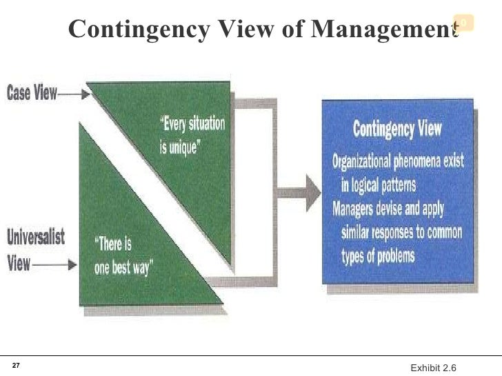 evolution of management thinking The approach, once used primarily in product design, is now infusing corporate culture.