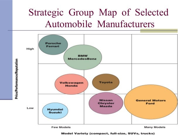 New Peugeot 2008 Crossover furthermore Strategic Management 1 45847362 additionally Abells Business Model in addition Perceptual Map furthermore Target Market For Car Industry. on positioning strategy tesla