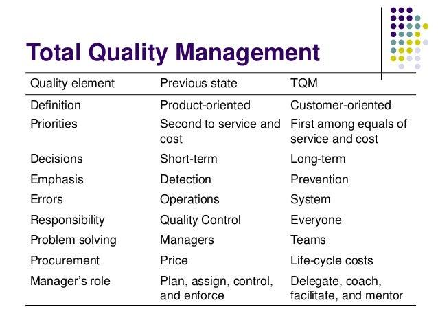 motorola total quality management Wwwmescenterru.