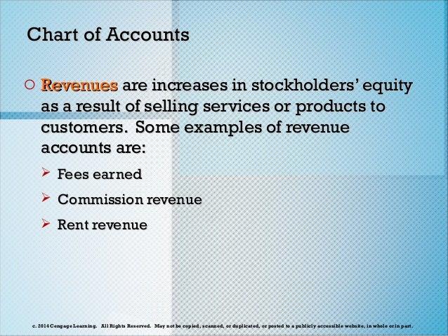 financial accounting ch 2 Financial accounting chapter 1 lecture - part 2 financial accounting chapter 1 lecture - part 2  financial accounting definitions: asset, liability, stockholder's equity.