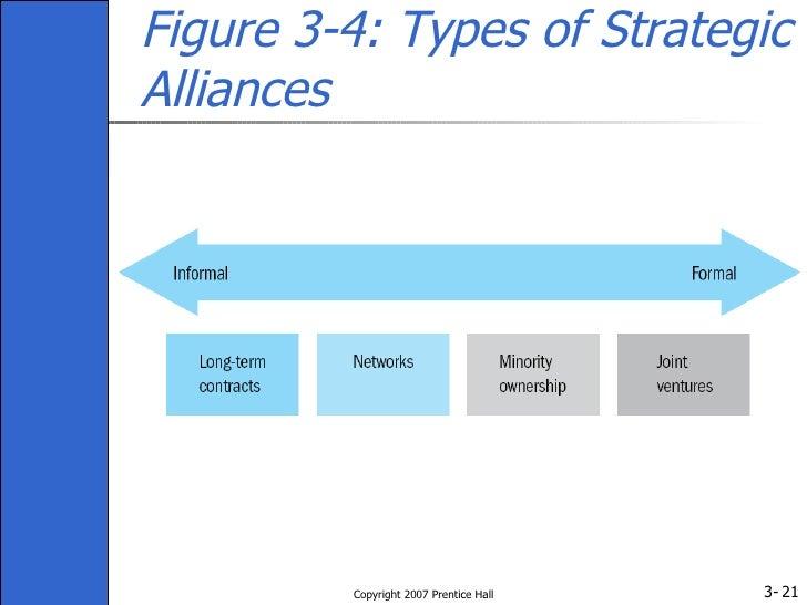 Ch03 Organisation Theory Design And Change Gareth Jones