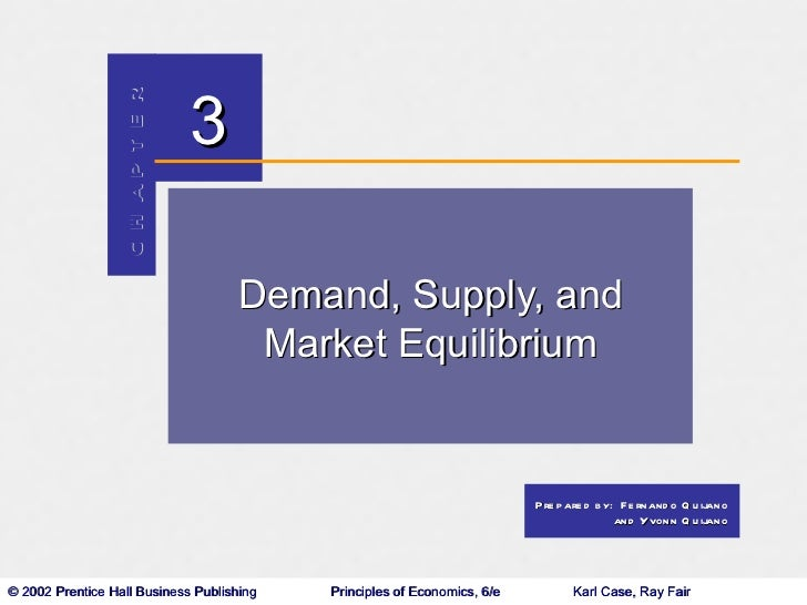 market structure and supply and demand Economics-demand, supply, prices, market is an ideal market structure in which buyers and sellers each compete directly and fully under the laws of supply and demand.