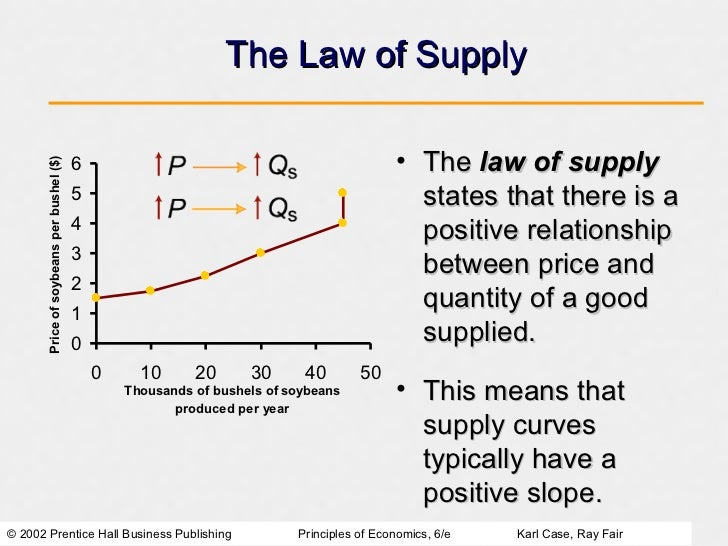 supply and demand and market definition Manipulating supply and demand is actually not difficult since there  we work  valiantly to position and market our product or service, and  manufacturing  demand, defining that demand with a label, and offering a solution.