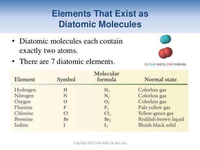 Nwtc General Chemistry Ch 03