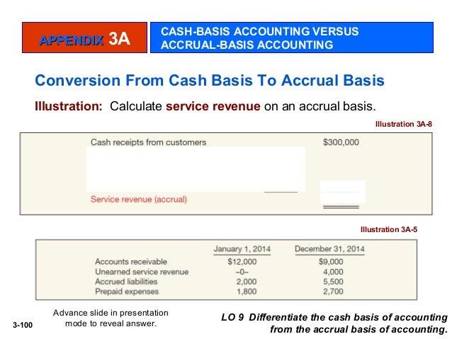 Accrual basis over cash basis accounting essay