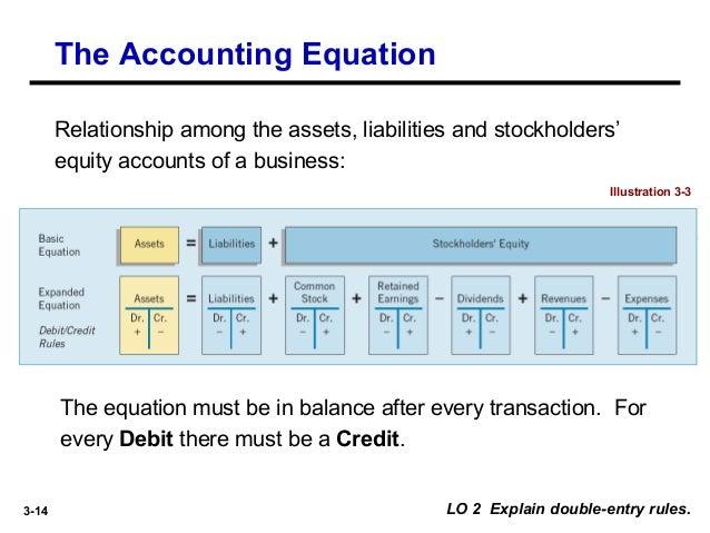 Wiley: Intermediate Accounting, 16th Edition - Donald E