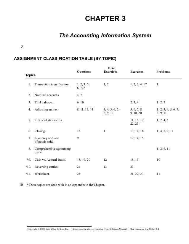 ch 3 of financial accounting exercise e3 2 problem p3 2a Answer to problem 3-3a preparing adjusting entries, adjusted trial balance, and financial statements lo a1, p1, p2, p3 accounting questions and answers / problem.
