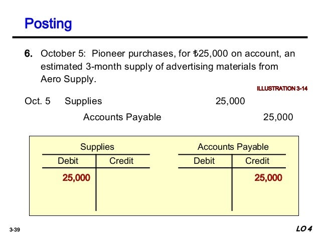 debit accounts payable