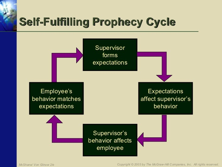 Self Fulfilling Prophecy Essay Example