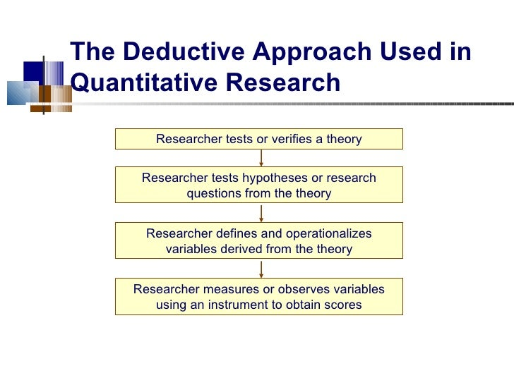 deductive approach to research Join rolin moe for an in-depth discussion in this video, deductive and inductive reasoning, part of academic research foundations: quantitative.