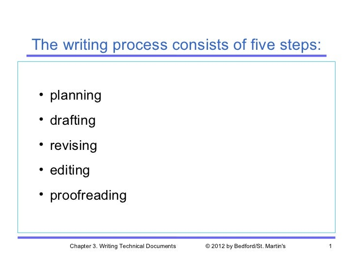 The writing process consists of five steps: • planning • drafting • revising • editing • proofreading      Chapter 3. Writ...
