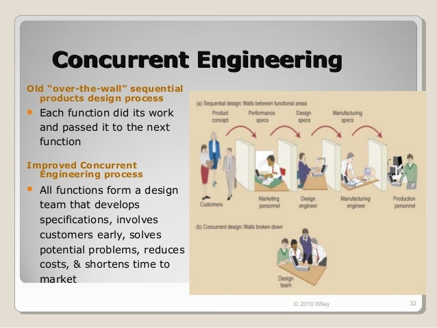 Concurrent Engineering Team : Ch