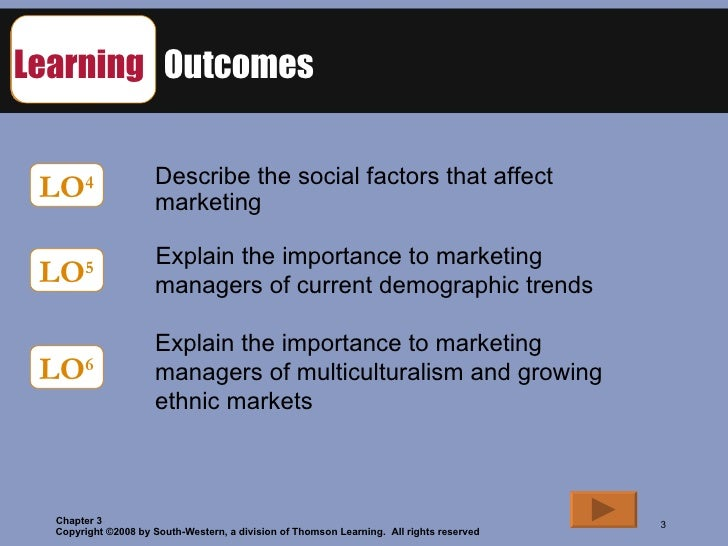 how changes in demographic environment affects marketing decisions of businesses Understanding the marketing environment  this is the study of what affects a certain society,  a new business idea a strategic marketing decision,.