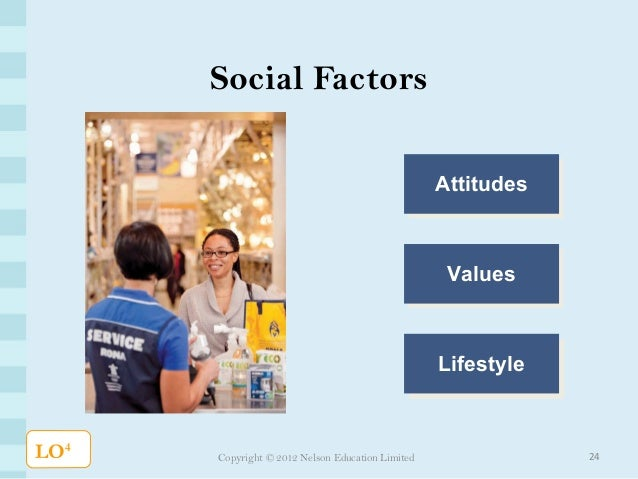 describes the organization s basic legal environment social environment economic environment The determinants of health the determinants of health include: the social and economic environment, the physical environment, and the person's individual.