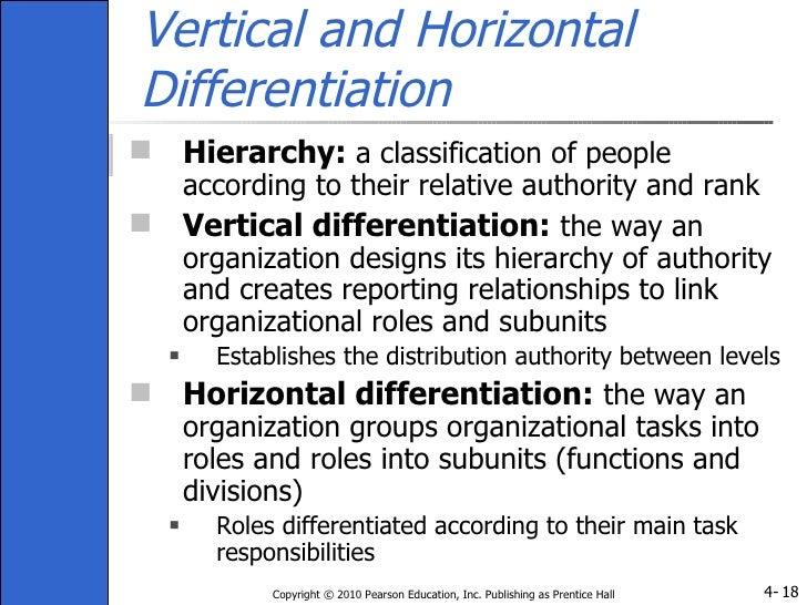 Ch04 - Organisation theory design and change gareth jones