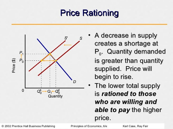 supply and demand and price The law of demand states that there is a negative relationship between the price of a good and the quantity purchased it is merely a reflection of the basic postulate of economics: when an action.