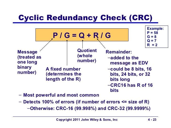 cyclic redundancy check example pdf