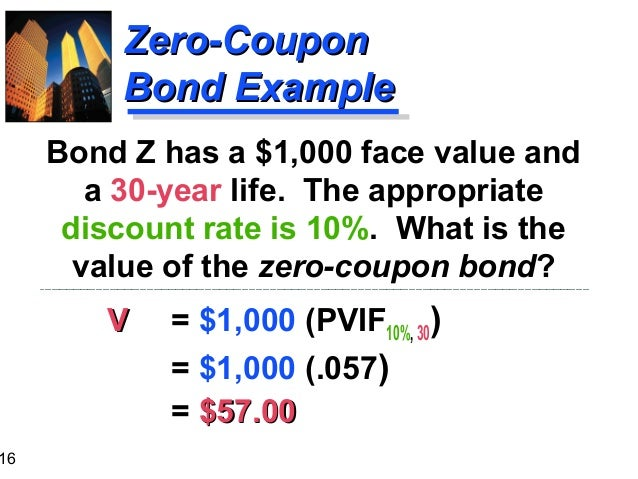 The valuation of longterm securities – Example of a Coupon