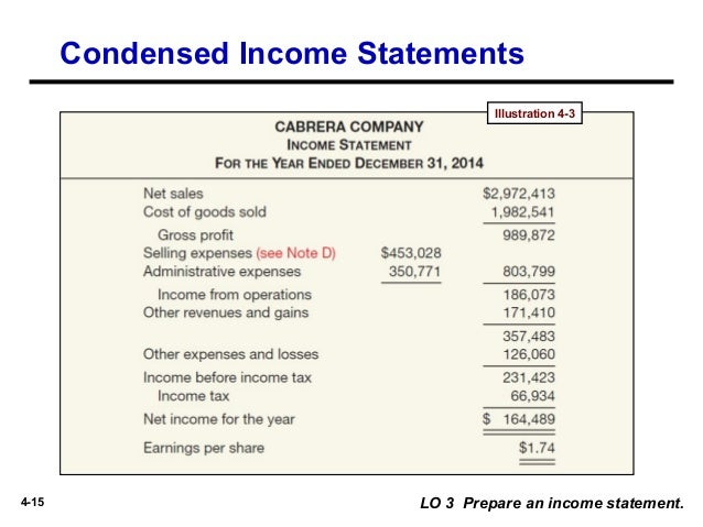 Income Statement Example Wiley Plus  Ex