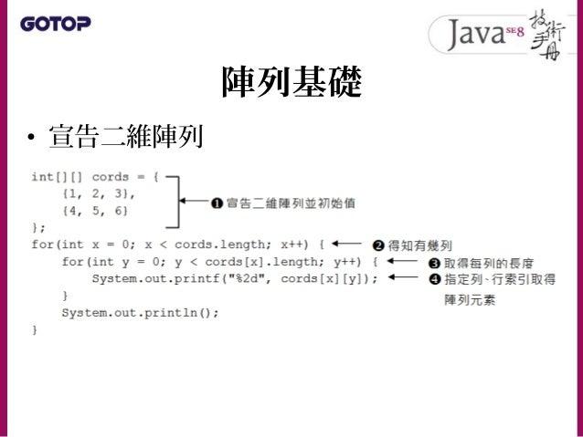 陣列基礎 • 可以用增強式 for 迴圈來改寫會比較簡潔: