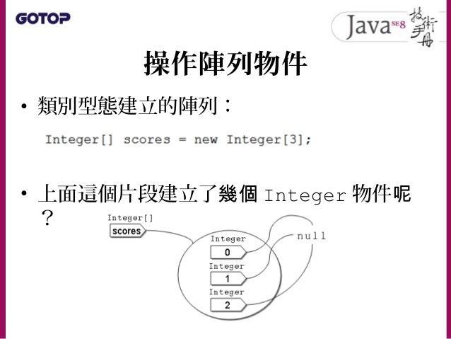 操作陣列物件 • 每個索引其實都是 Integer 型態,可以讓 你參考至 Integer 實例