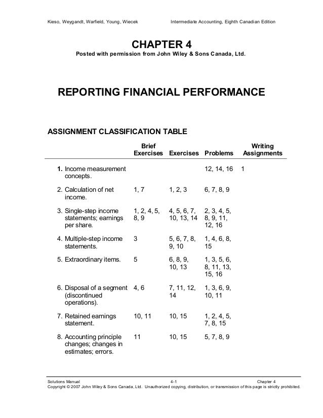 Intermediate accounting homework answers - Wiley Plus Accounting
