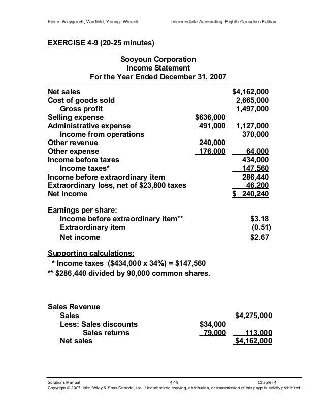 chapter 18 corporate taxation nonliquidating distributions solutions manual Corporate form 1, 2, 3, 4, 1 2 questions chapter 15 (continued) 10 to provide tax-efficient distributions of.