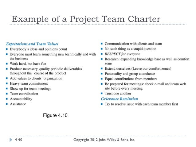 Attractive Team Charter Template Example Sketch - Resume Ideas ...